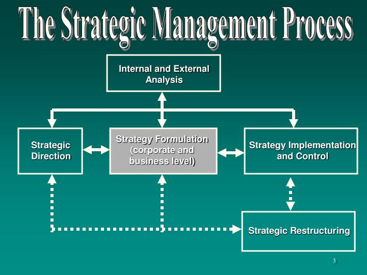 difference between strategy formulation and implementation Following are the main differences between strategy formulation strategy formulation and strategy implementationstrategy implementation strategy formulation includes planning and decisionmaking involved in developing organization's strategic goals and plans.
