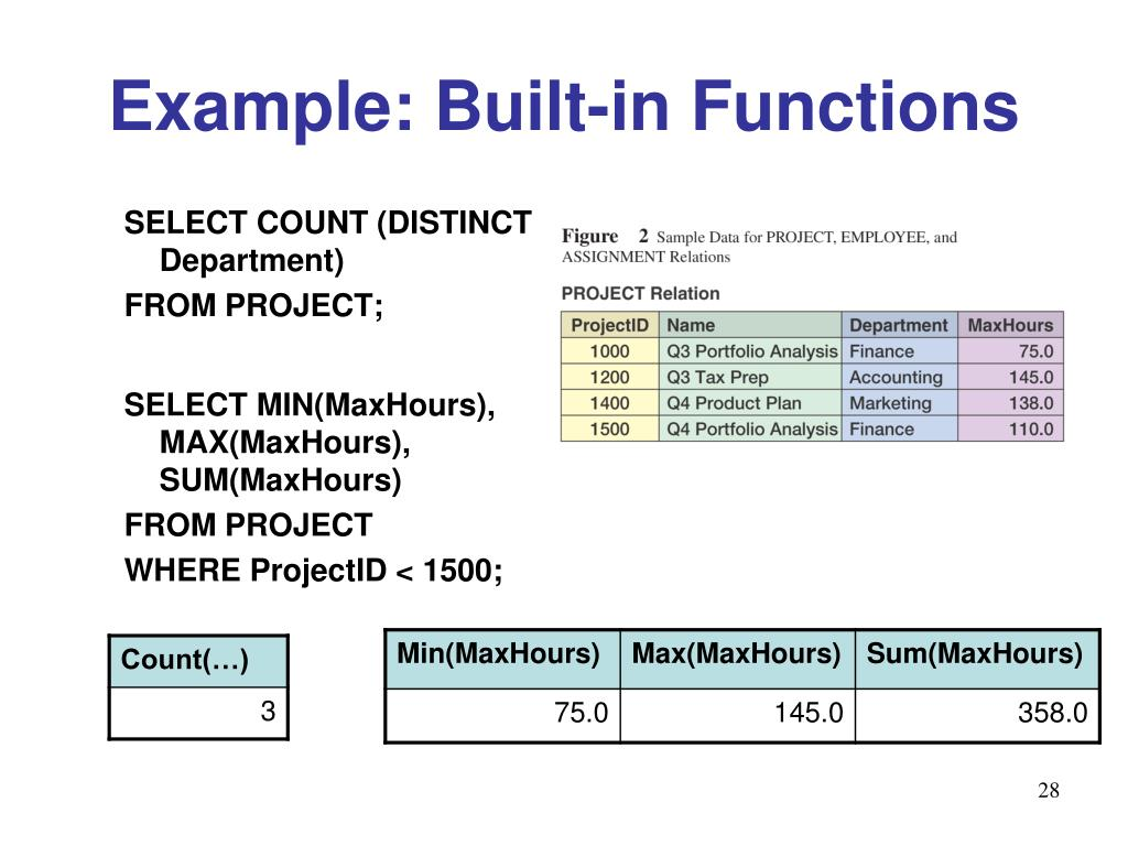PPT - Class 2 Introduction to Structured Query Language (SQL