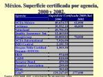 m xico superficie certificada por agencia 2000 y 2002