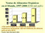 ventas de alimentos org nicos en el mundo 1997 2000 us mil mill