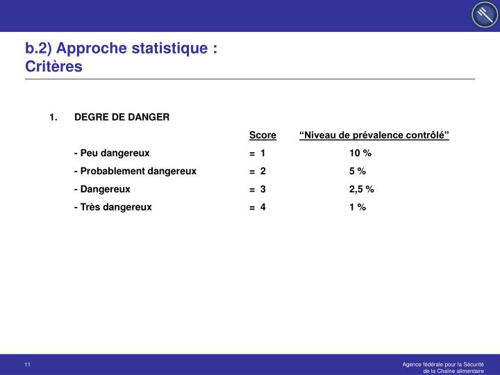 b.2) Approche statistique :