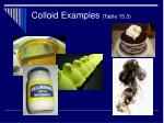 colloid examples table 15 3