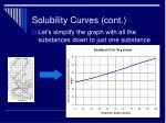 solubility curves cont1