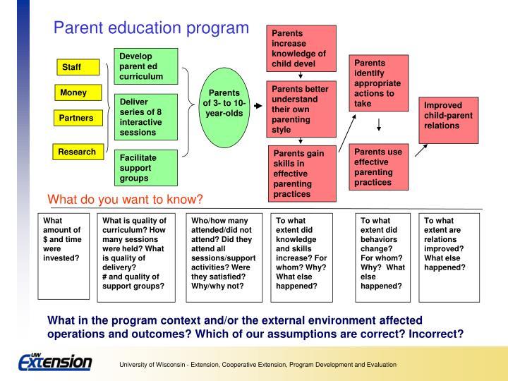 Parent education program