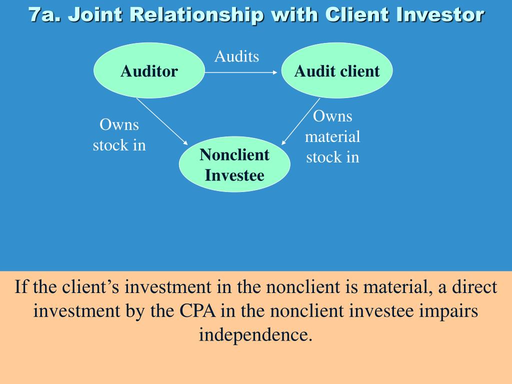 7a. Joint Relationship with Client Investor