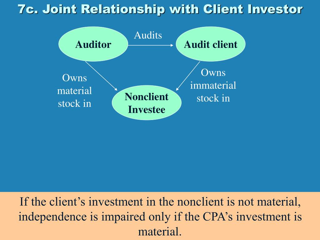 7c. Joint Relationship with Client Investor