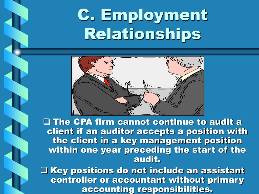 C. Employment Relationships