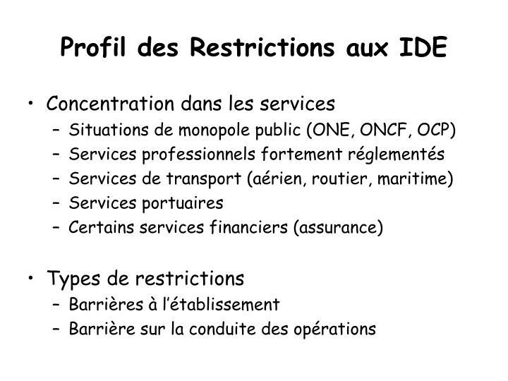 Profil des restrictions aux ide
