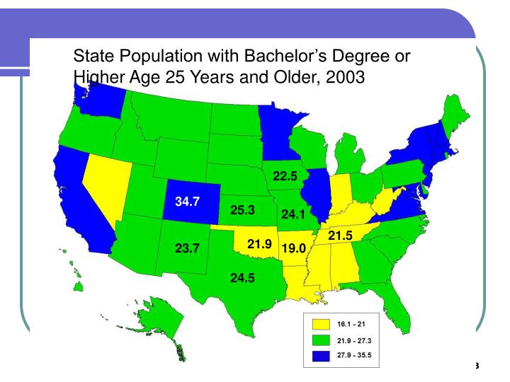 State Population with Bachelor's Degree or Higher Age 25 Years and Older, 2003