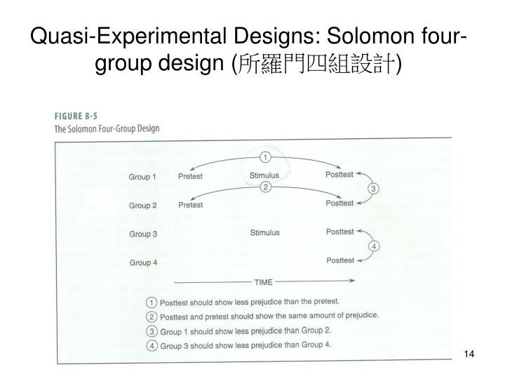 solomon four group design Empirical evidence for the efficacy of coaching: a field test using a solomon four-group design abstract despite its popularity, there has been little empirical research conducted to date on the.