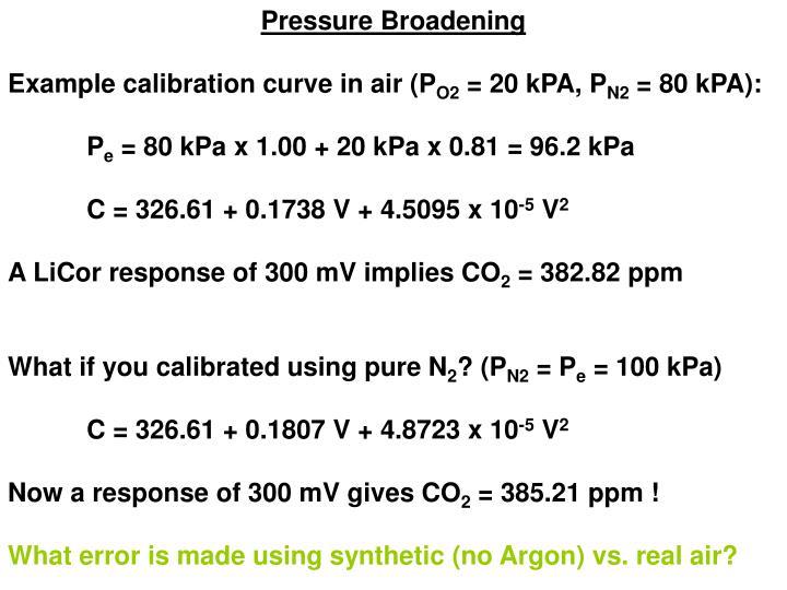 Pressure Broadening
