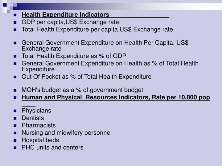 Health Expenditure Indicators