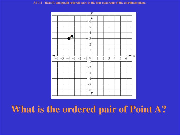 What is the ordered pair of Point A?