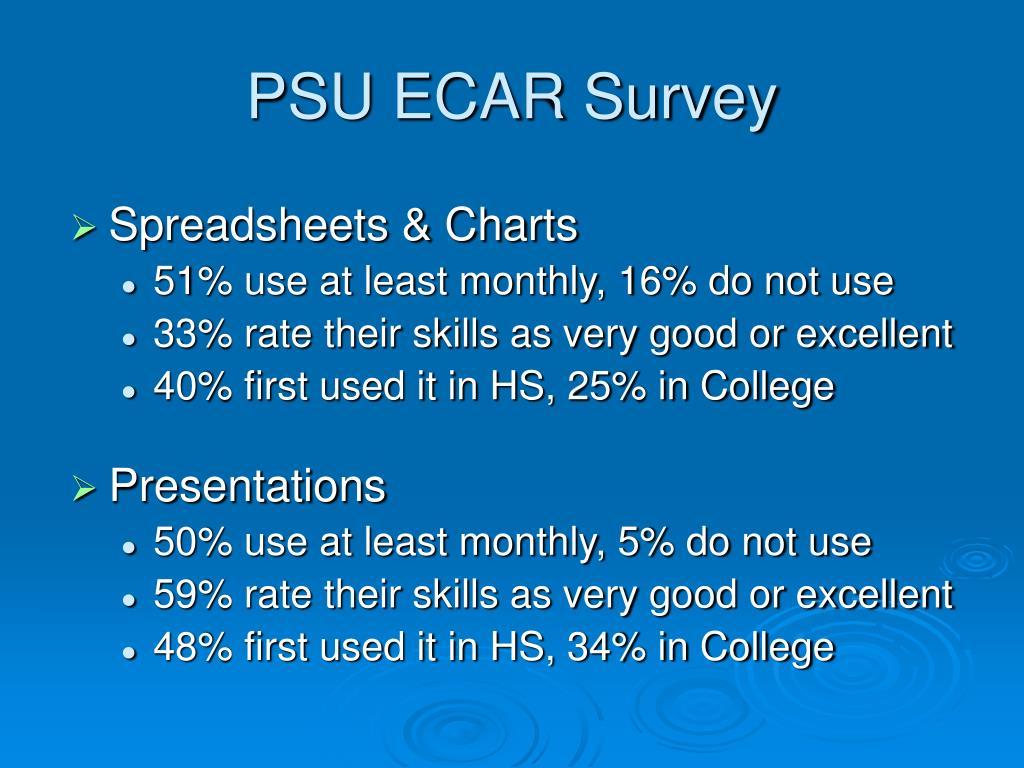 PSU ECAR Survey