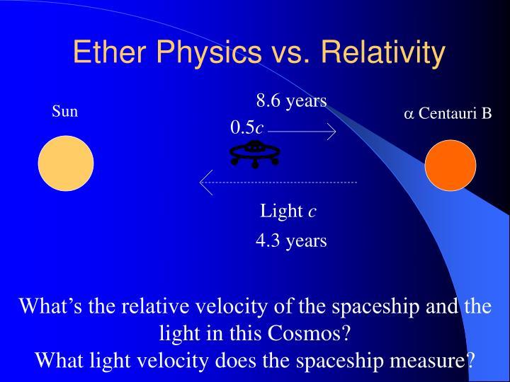 Ether Physics vs. Relativity
