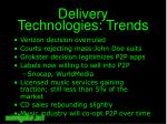 delivery technologies trends31