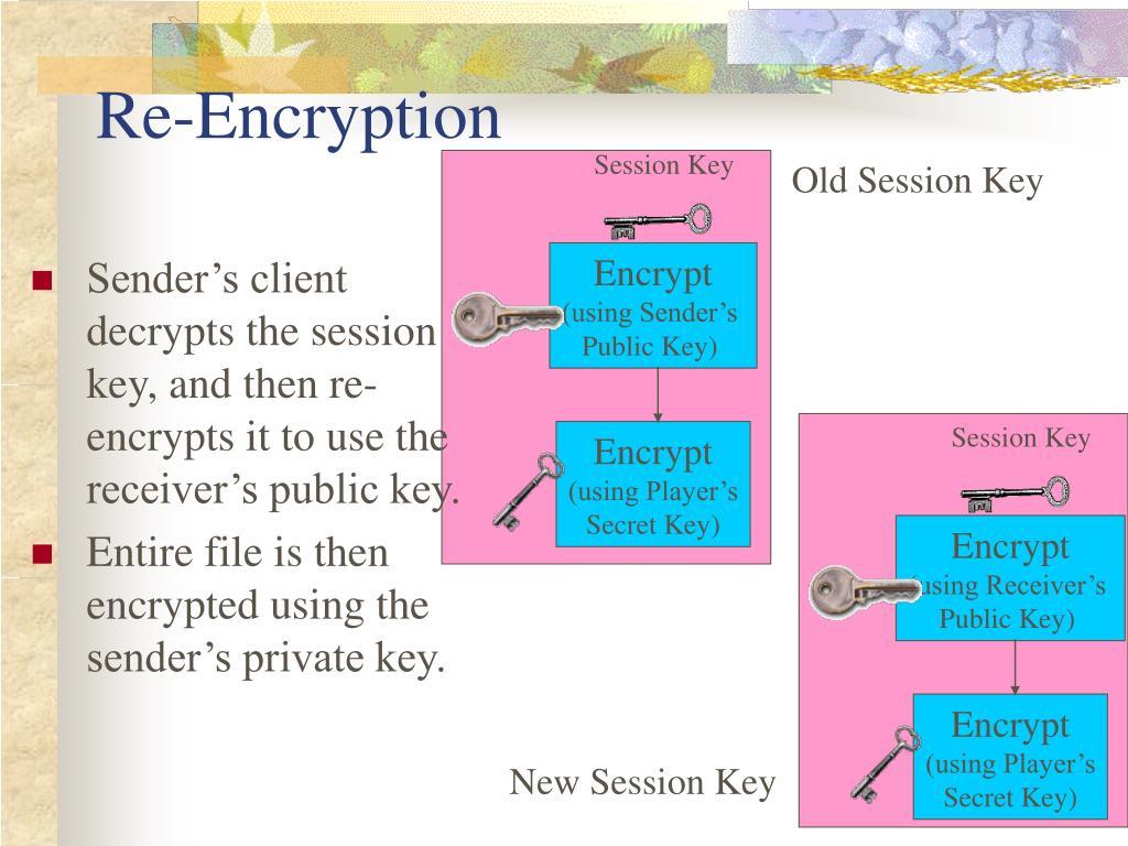Session Key