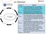 cc discover