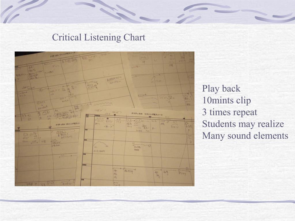 Critical Listening Chart