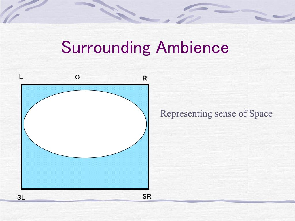 Surrounding Ambience