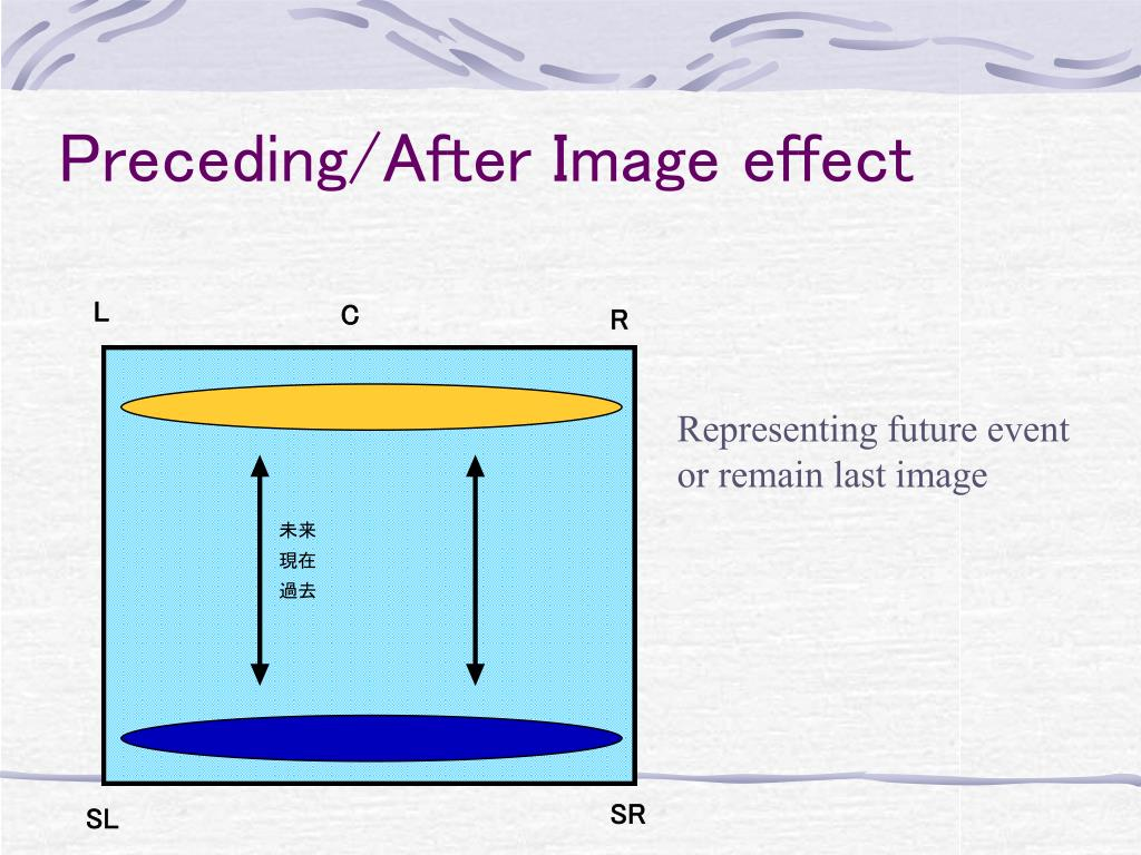 Preceding/After Image effect