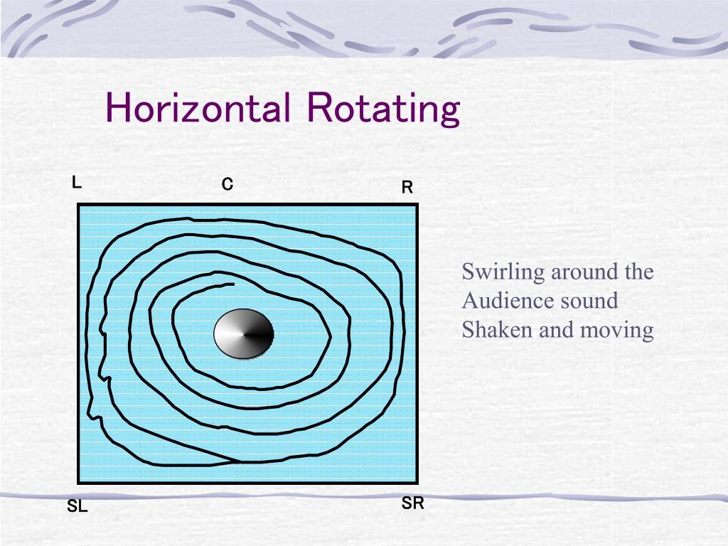 Horizontal Rotating