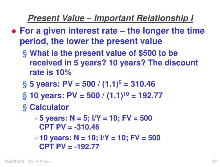 Present Value – Important Relationship I