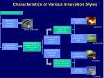 characteristics of various innovation styles