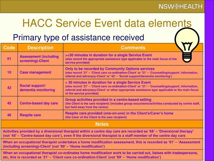 HACC Service Event data elements