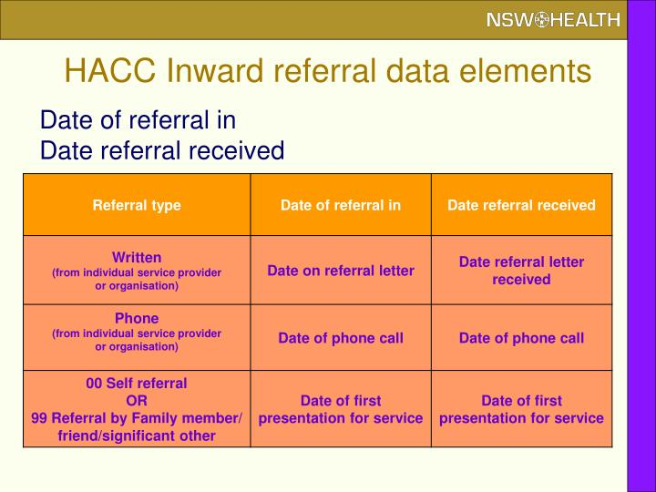 HACC Inward referral data elements