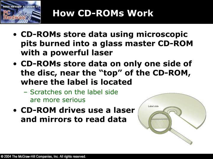 How CD-ROMs Work