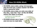 how cd roms work