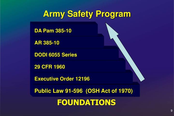 DA Pam 385-10