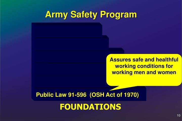 Public Law 91-596  (OSH Act of 1970)