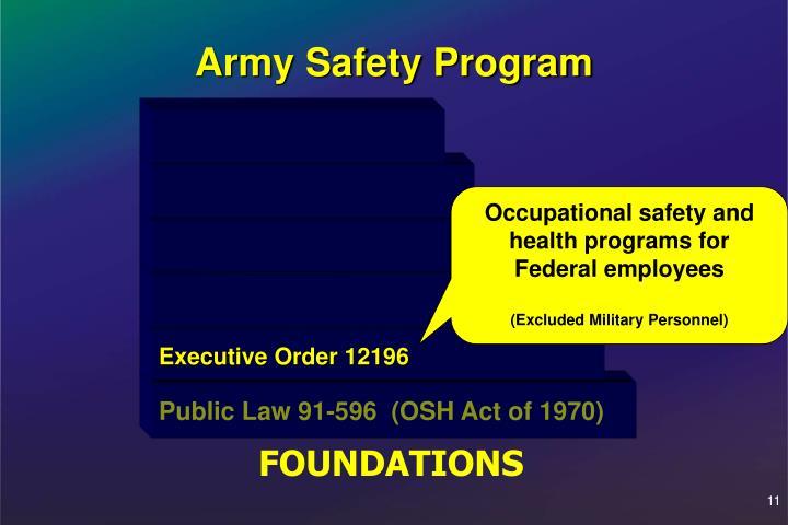 Executive Order 12196