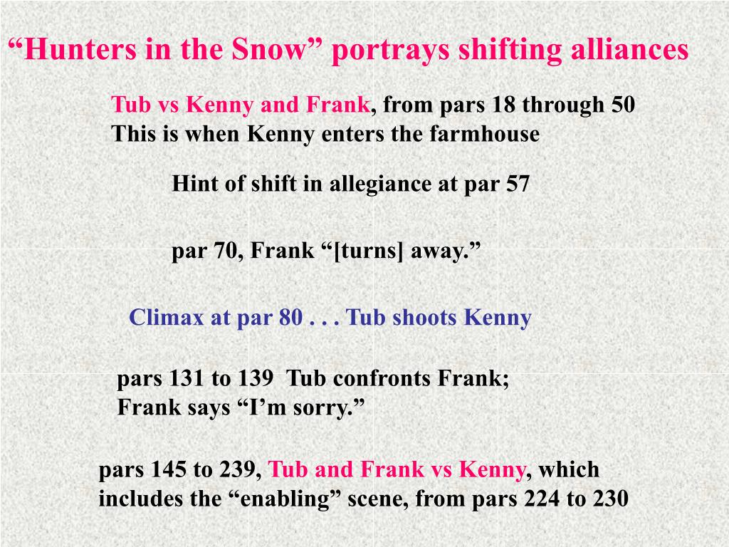 """""""Hunters in the Snow"""" portrays shifting alliances"""