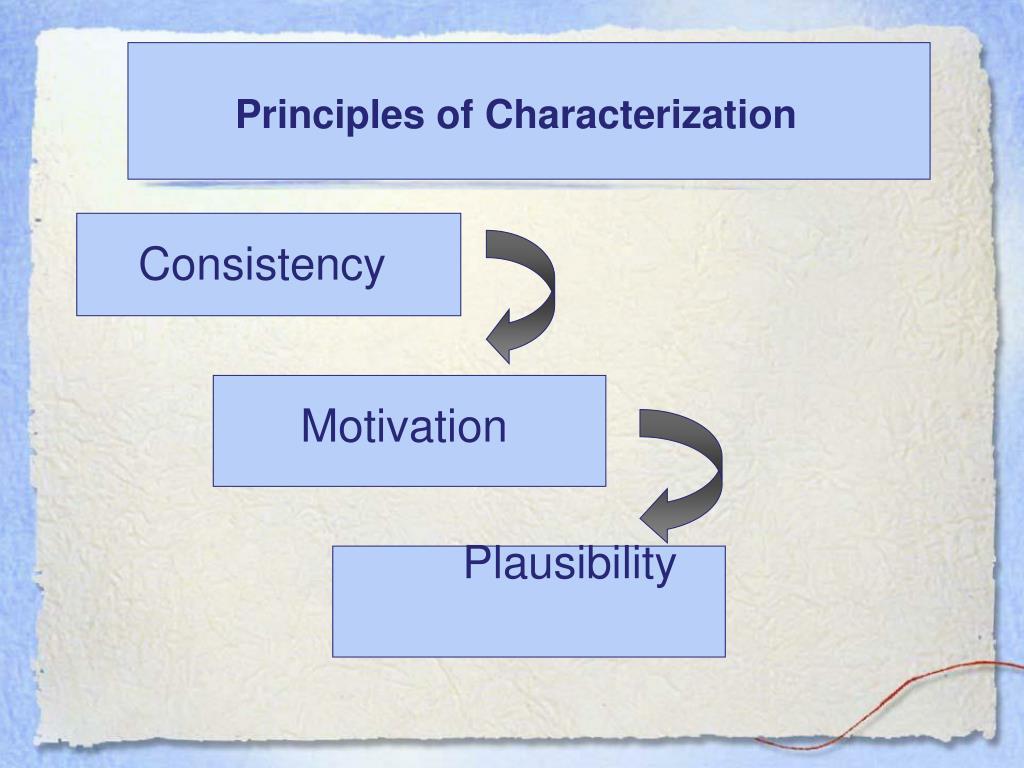 Principles of Characterization
