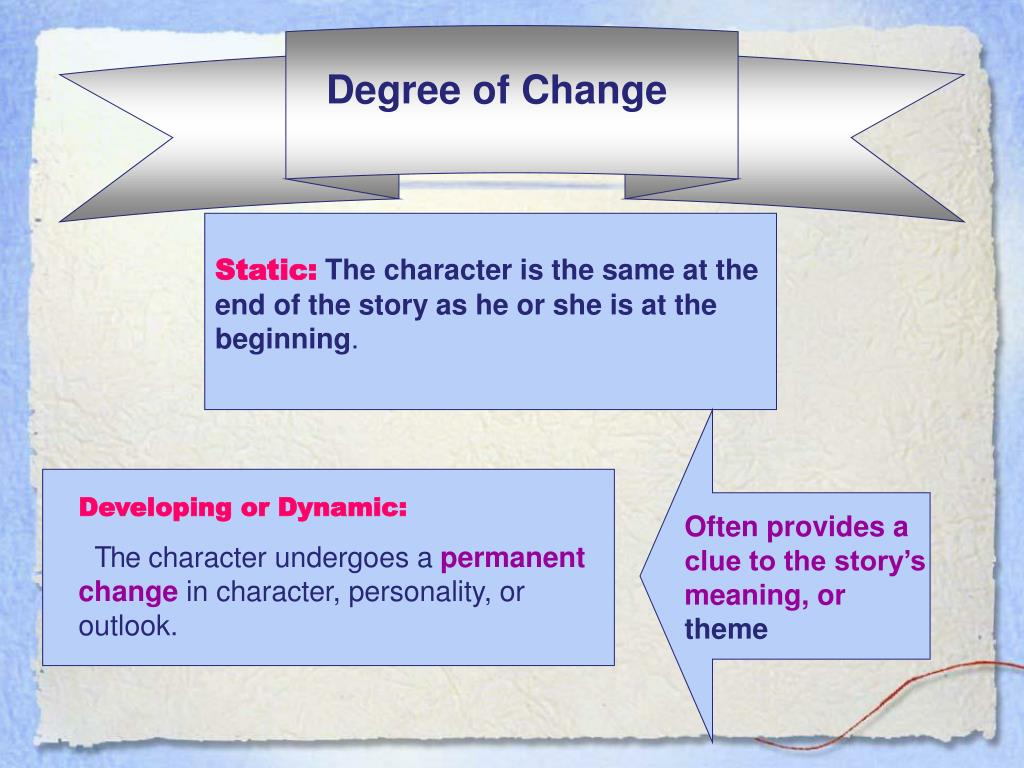 Degree of Change