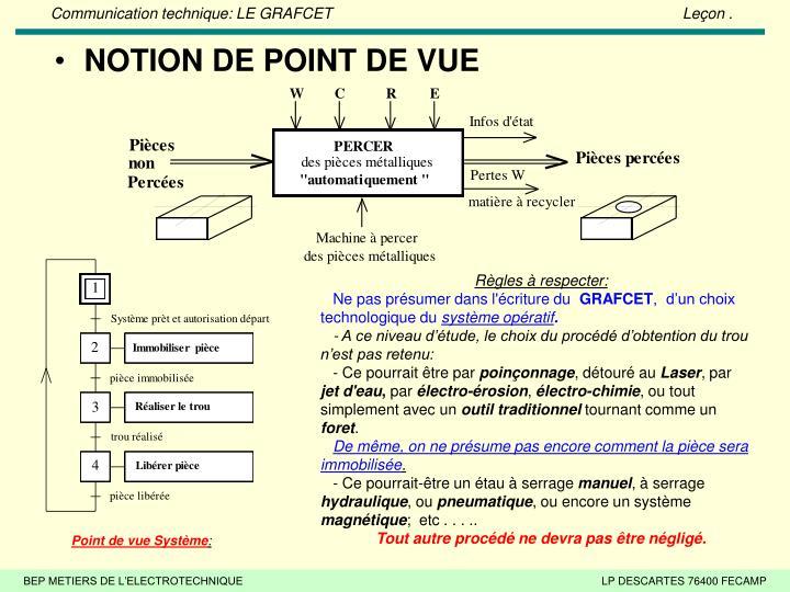 NOTION DE POINT DE VUE