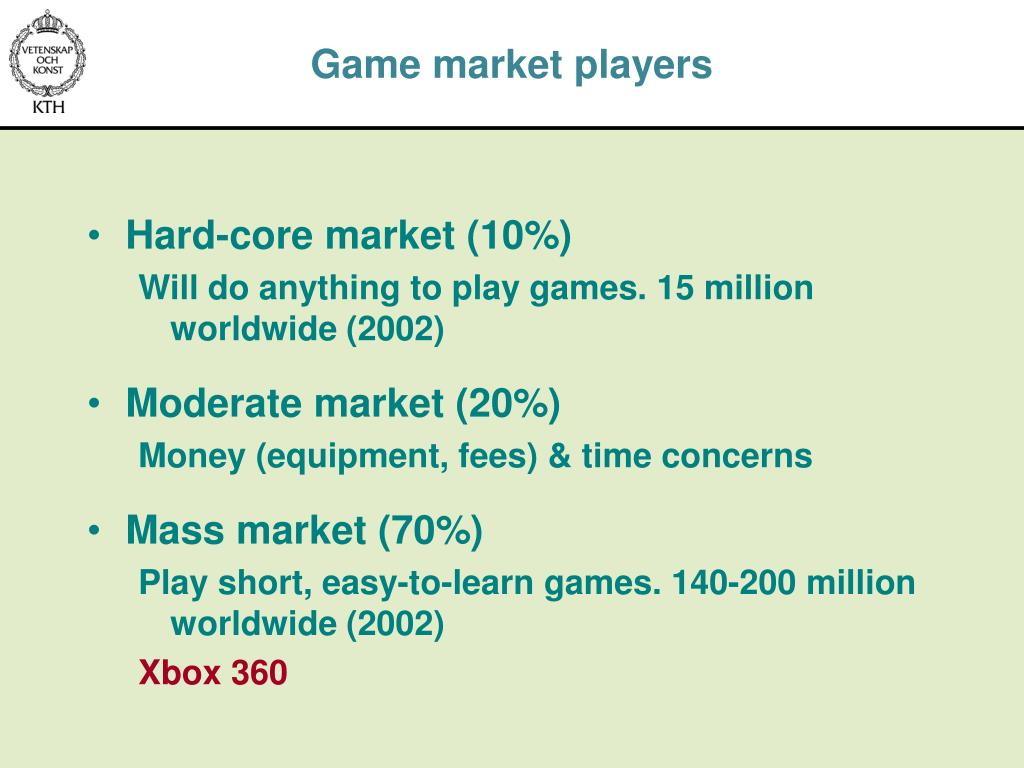 Game market players