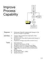 improve process capability