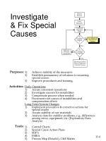 investigate fix special causes
