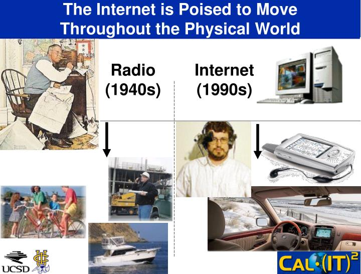 The internet is poised to move throughout the physical world