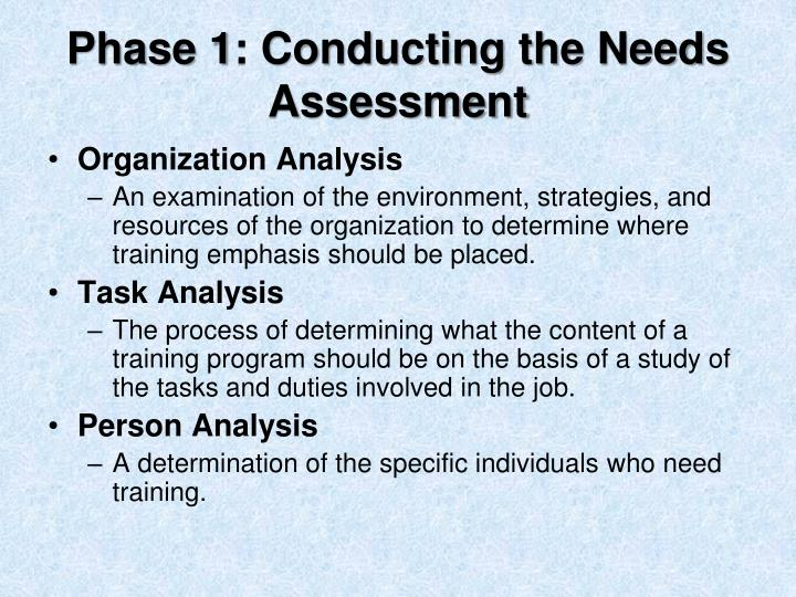 Phase 1: Conducting the Needs Assessment