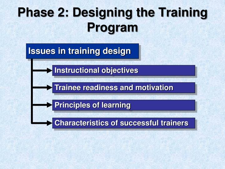 Phase 2: Designing the Training Program