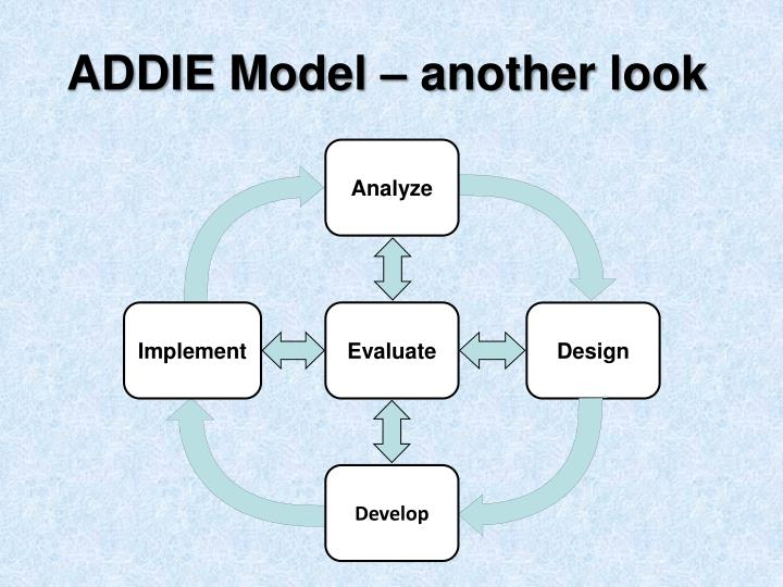 ADDIE Model – another look