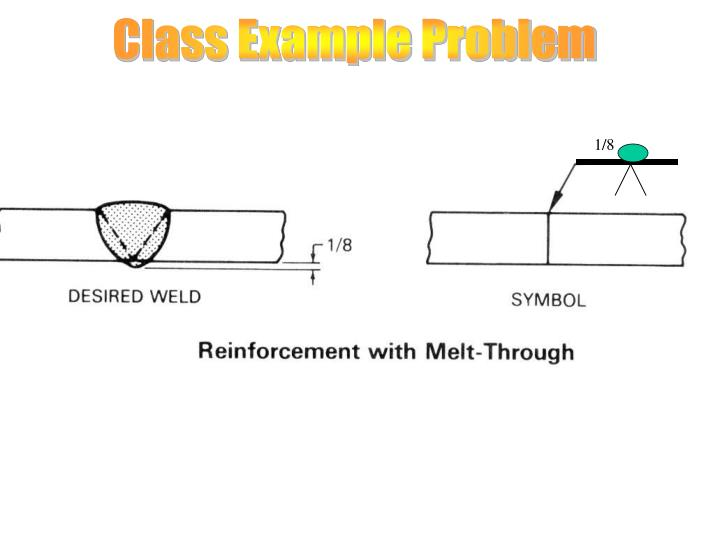 Class Example Problem