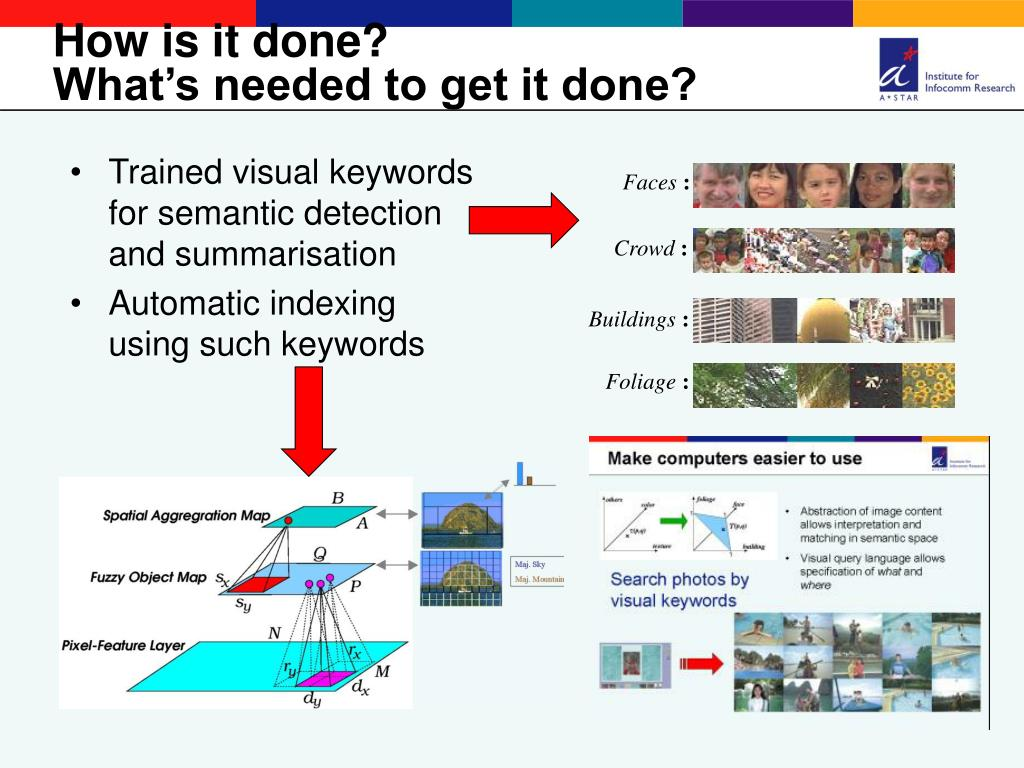 Trained visual keywords for semantic detection and summarisation