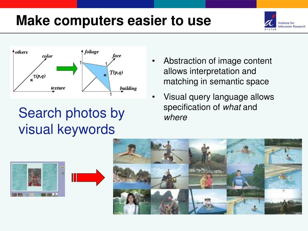 Abstraction of image content allows interpretation and matching in semantic space