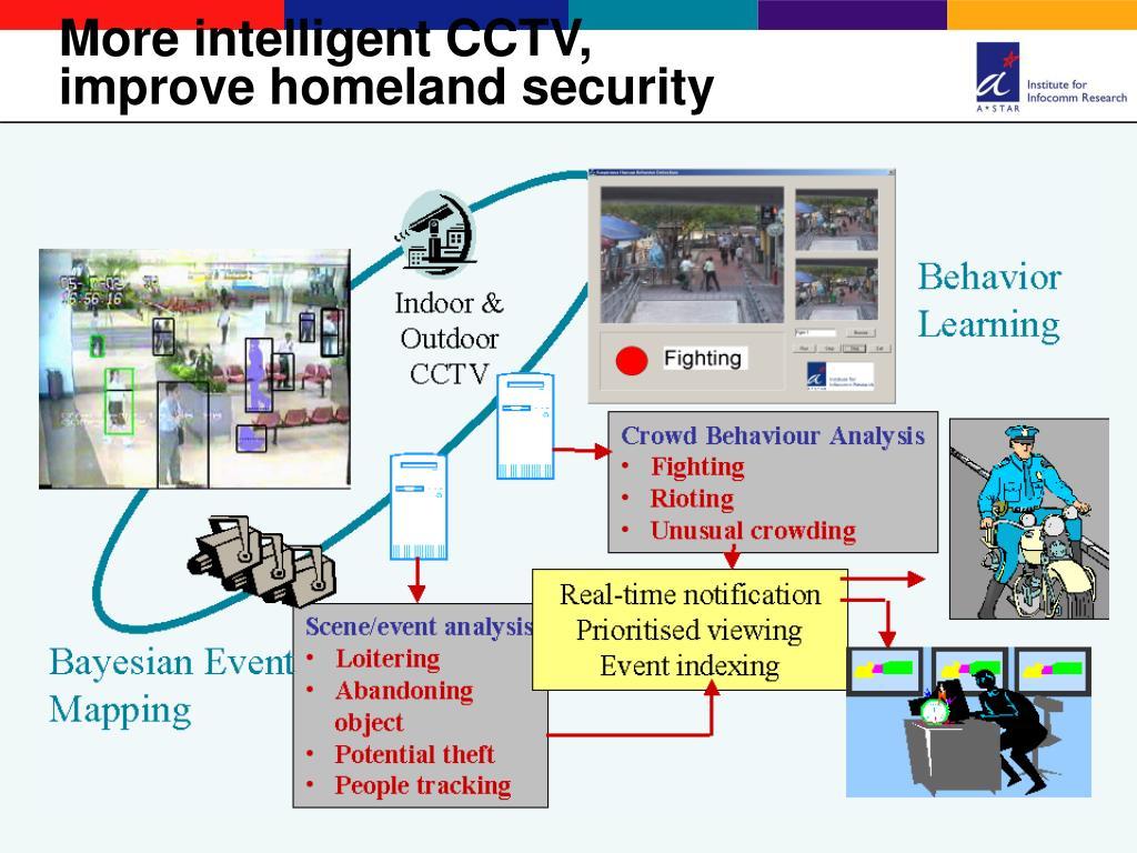 More intelligent CCTV,